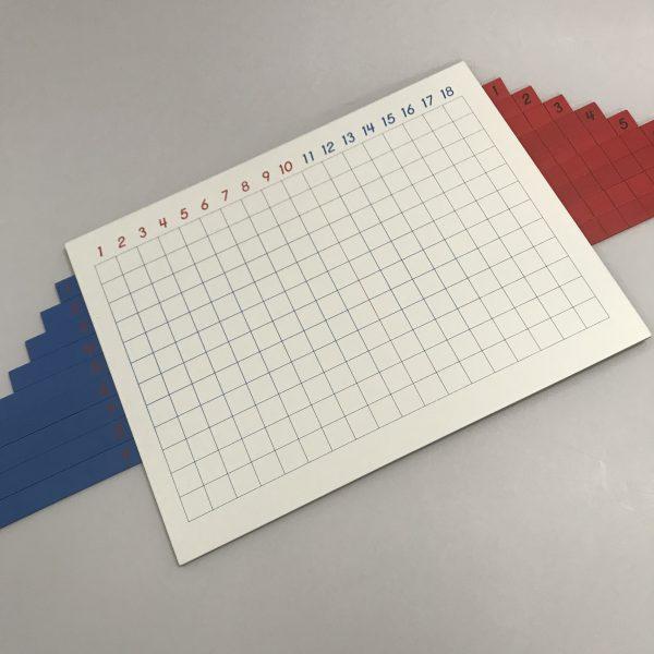 Addition Strip Board
