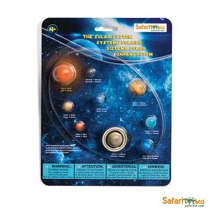 663616 Solar System