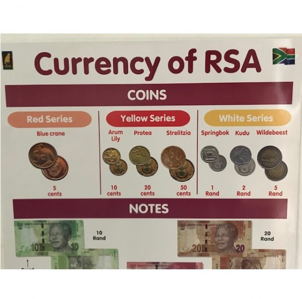 Currency of South Africa
